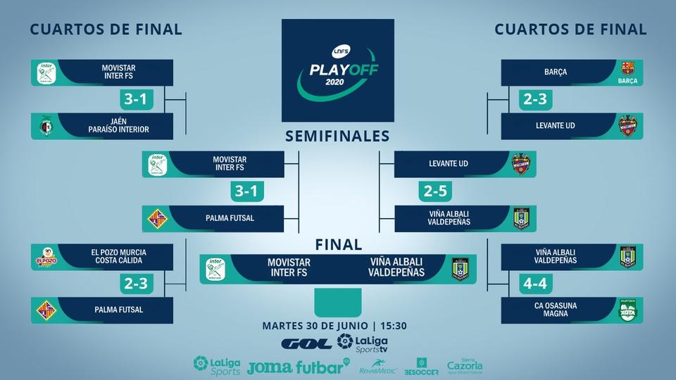 Futsal Espanja LNFS
